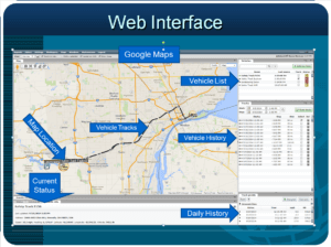 Safety Track's Web Interface